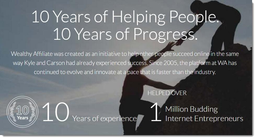 Wealthy Affiliate - 10 years of helping people