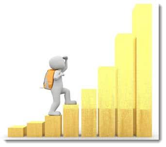 Growing - Bar Graph