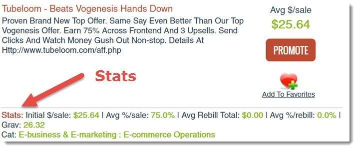 clickbank stats