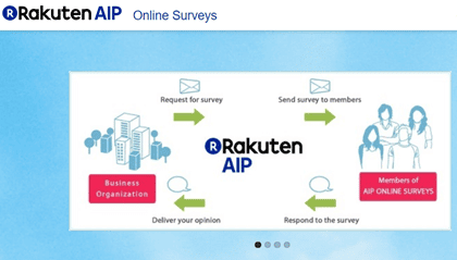 What Is AIP Surveys? Here is My Honest review