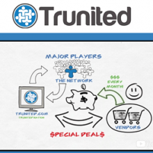 is trunited a scam