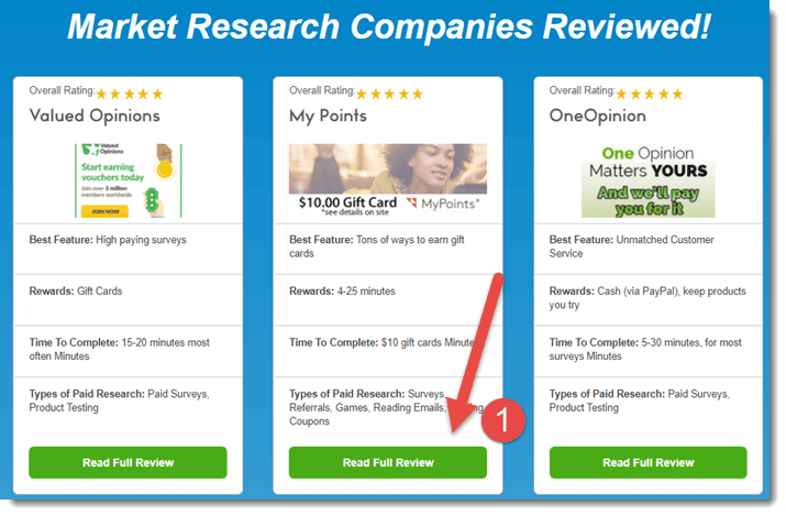 marketing research companies