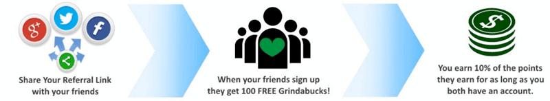 grindabuck referral program