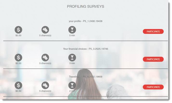 profiling surveys