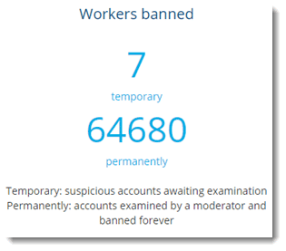 banned workers