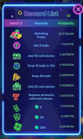hyper plinko reward list